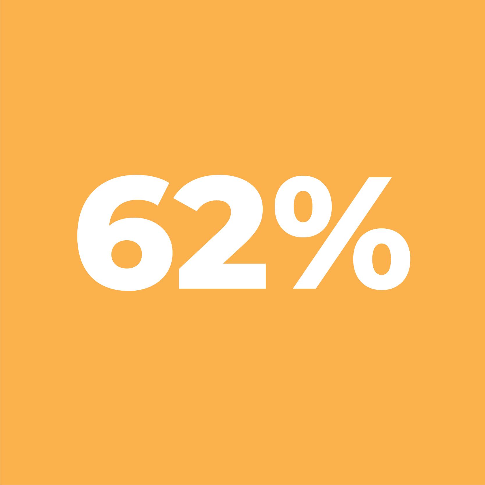 percentagem-02